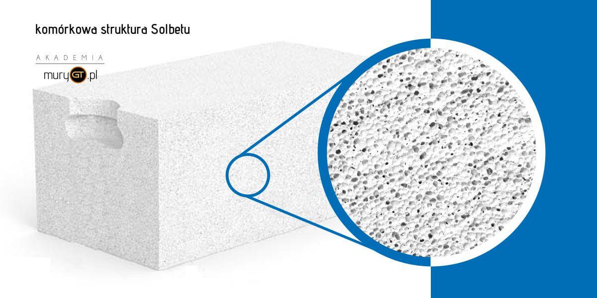 Komórkowa struktura suporeks Solbet gazobeton